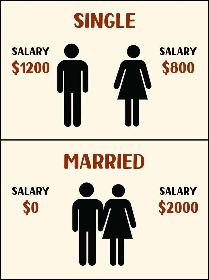 Salary after marriage