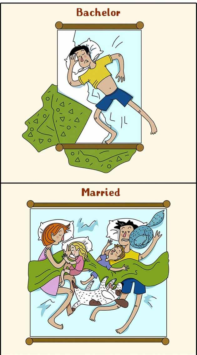 Sleeping style before after marriage