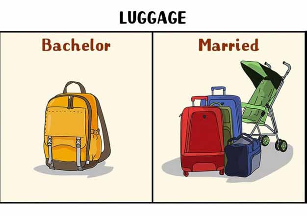 luggage condition