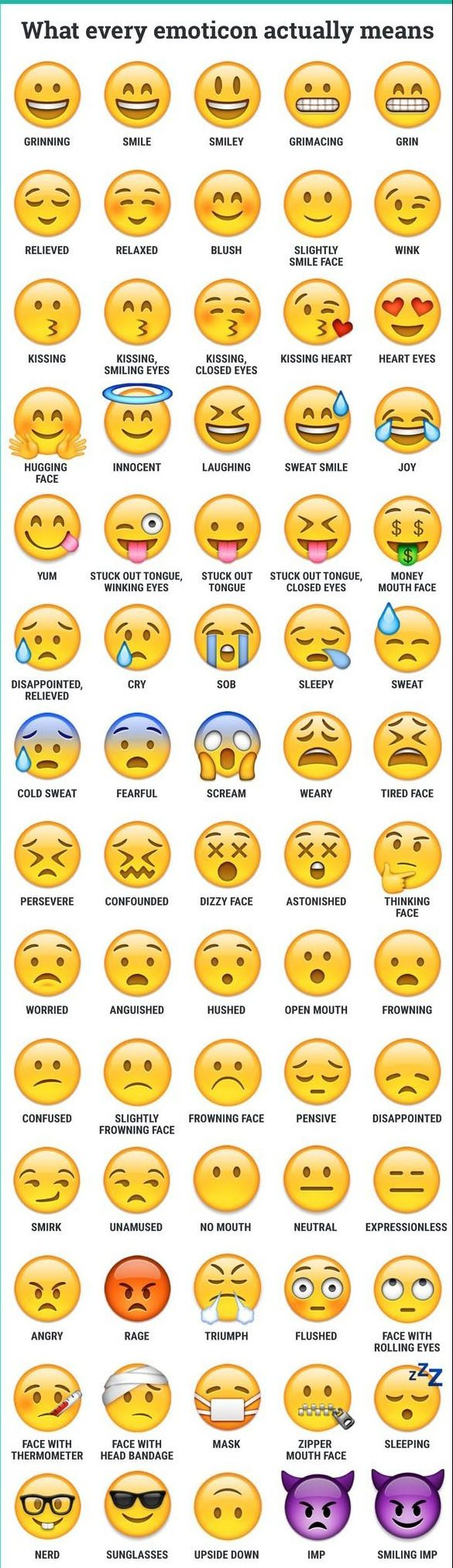 actual meaning of Whatsapp emojis